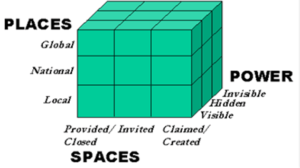 power-cube